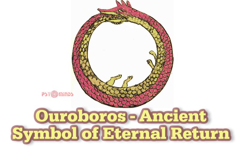 Ouroboros - Ancient Symbol of Eternal Return