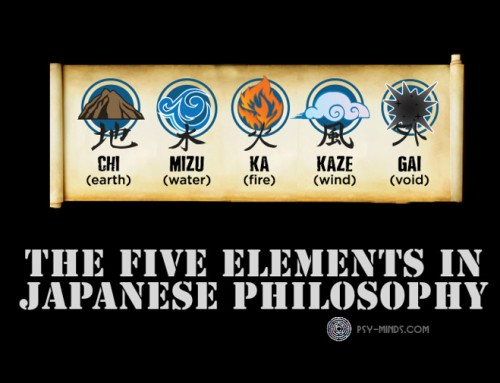 The Five Elements in Japanese Philosophy