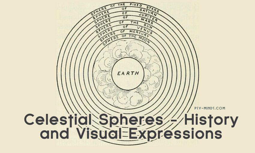 Celestial Spheres - History and Visual Expressions